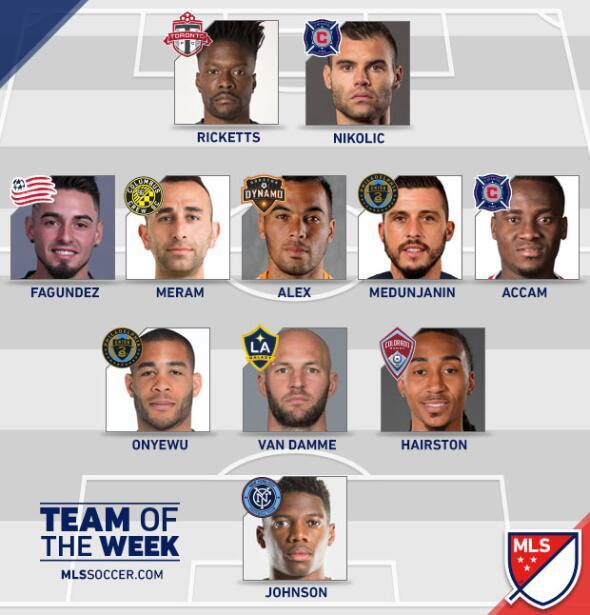 Equipo Semana 11 Temporada 2017 MLS