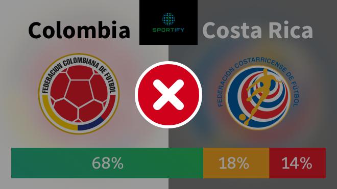 Los resultados de las Predicciones Sportify para la CAC Team%20-%20Colom...
