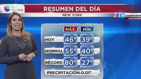 El tiempo en Nueva York y sus alrededores va a cambiar este fin de semana