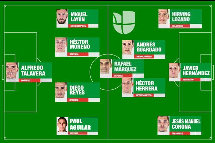 México paró de sufrir en Concacaf con estas 13 alineaciones 4canada.jpg
