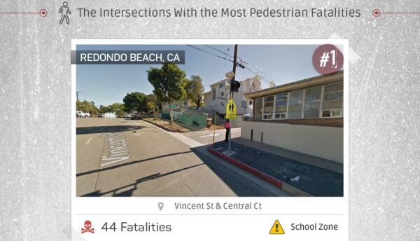 Peor intersección para peatones en EEUU por número de muertos