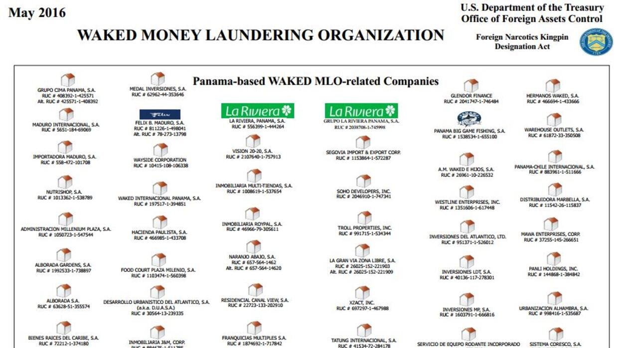Organización del lavado de dinero por Waked