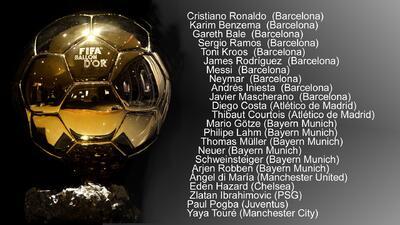FIFA anuncia los candidatos al Balón de Oro