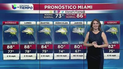 Se espera un 20% de probabilidad de lluvia en Miami para este domingo