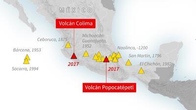 Promo volcanes