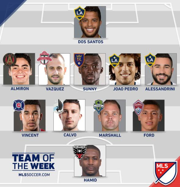 Equipo de la Semana 13 MLS temporada 2017