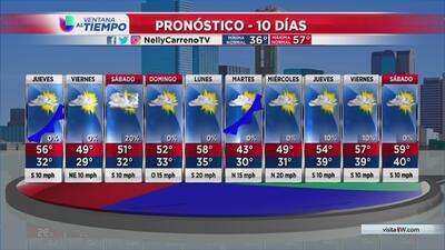 Otro frente frío en el pronóstico de la tarde del 23 de enero