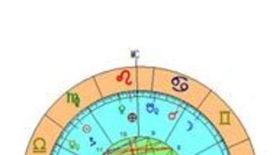 En la Carta Astral se representan los signos zodiacales, los aspectos as...