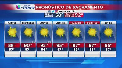 Pronóstico del tiempo – 14 de agosto
