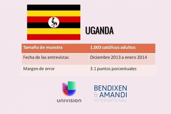Encuesta global sin precedentes de Univision entre católicos de cinco co...