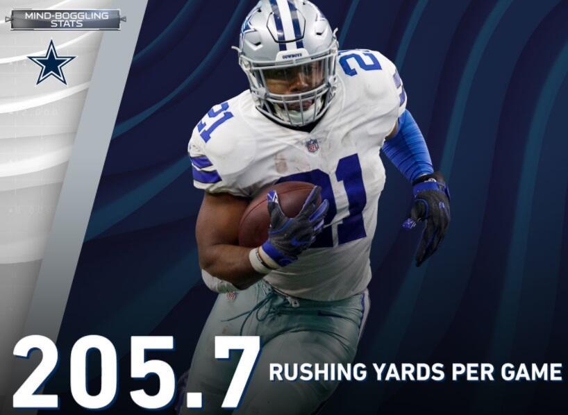 Stats Week 8