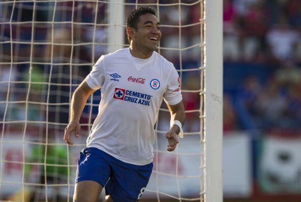 Marco Fabián: Si la idea de Chivas para que marco Fabián v...