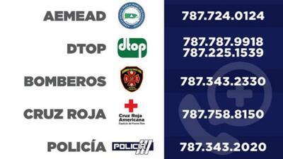 Teléfonos de Emergencia en Puerto Rico.