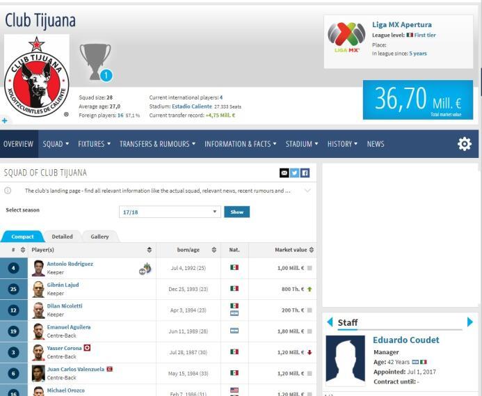 Nosotros los pobres: plantillas de la Liga MX más baratas que Neymar 5.jpg