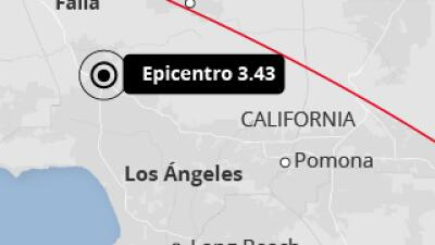 Terremoto Los Angeles
