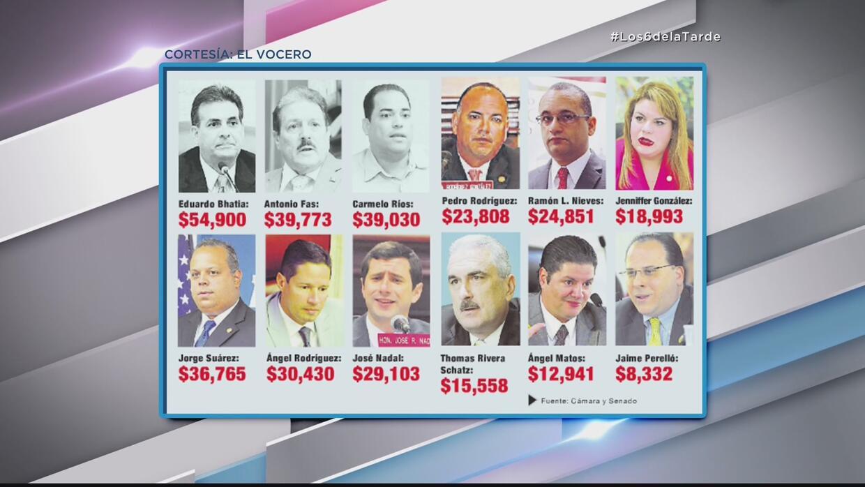 Gastos de viaje de legisladores de Puerto Rico