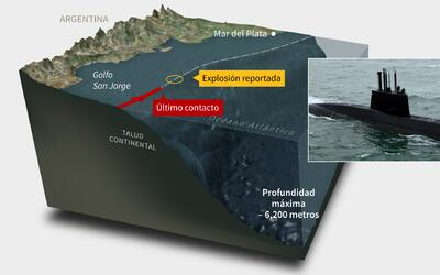 promo submarino