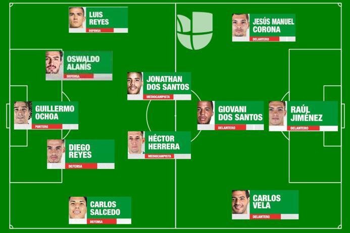 México paró de sufrir en Concacaf con estas 13 alineaciones 22honduras.jpg