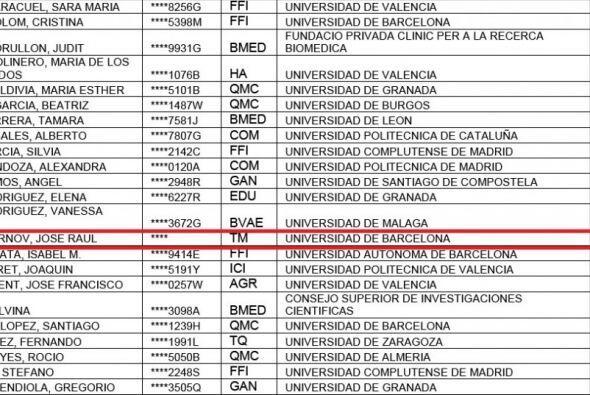 José Raúl estudia su doctorado  en el Centro de investigaciones Científi...