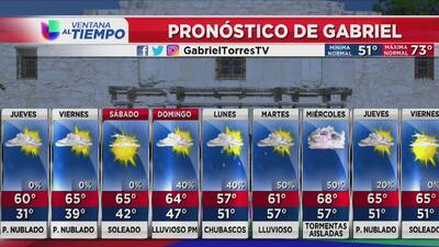 Se espera un jueves con nublados parciales y temperaturas frescas
