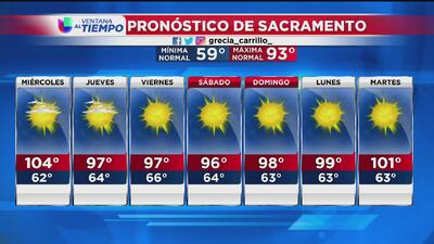 Pronóstico del tiempo – 18 de julio