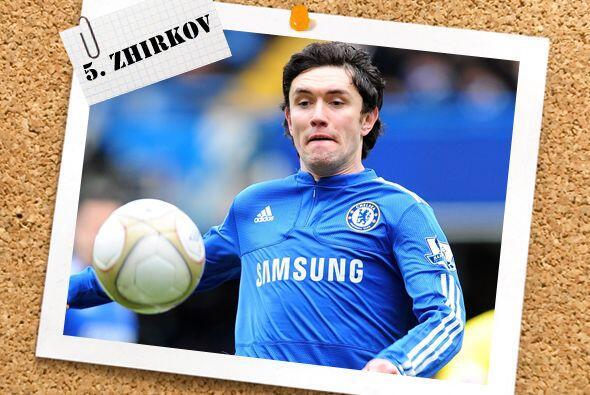 Ya en el medio campo, Yuri Zhirkov dejó de lado su nacionalidad y con el...