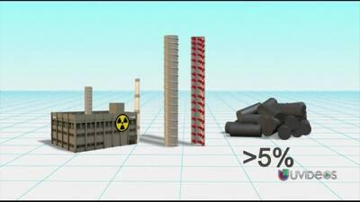 Animación: ¿De qué se trata el acuerdo nuclear con Irán?