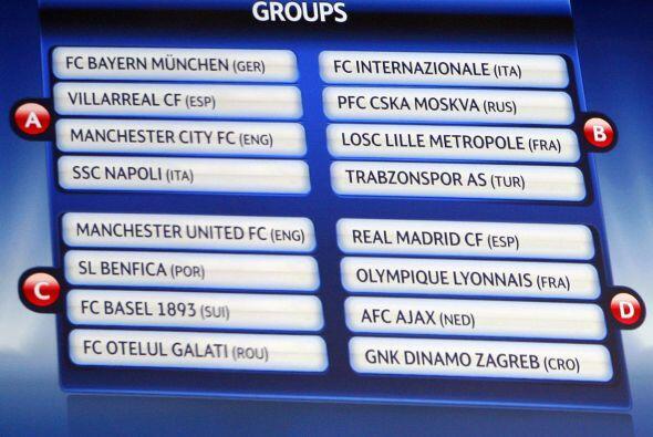 Y así quedaron los sectores. Grupo A: Bayern Múnich, Villarreal, Manches...