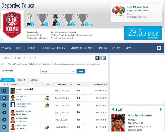 Nosotros los pobres: plantillas de la Liga MX más baratas que Neymar 9.jpg