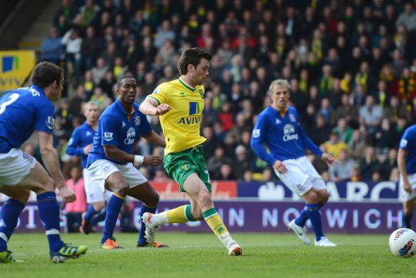 Norwich y Everton empataron 2 a 2.