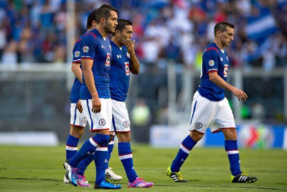 El peor equipo de la semana: Cruz Azul. Ni contra nueve jugadores del Pa...