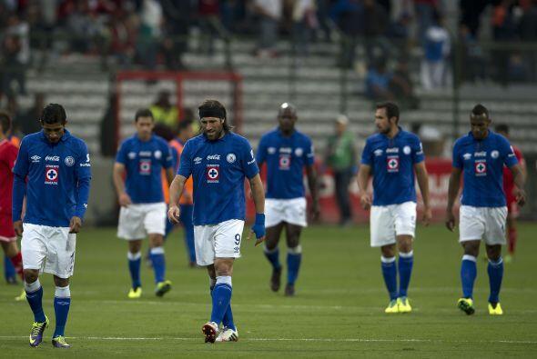 Cruz Azul no sabe cómo remontar. De las 26 Liguillas en torneos cortos q...