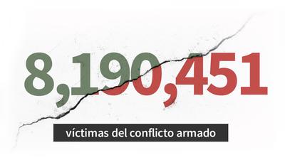 Esto deja medio siglo de guerra en Colombia CifraVictimasConflictoColomb...