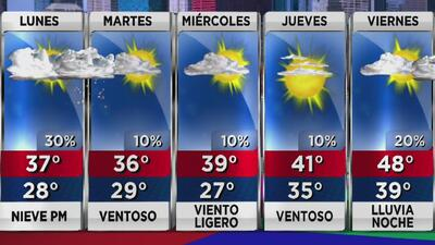 ¿Cómo estarán las condiciones climáticas para este lunes en Chicago?