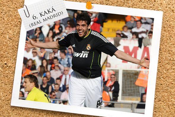 Seguimos con un crack en ascenso, el brasileño Kaká del Real Madrid.
