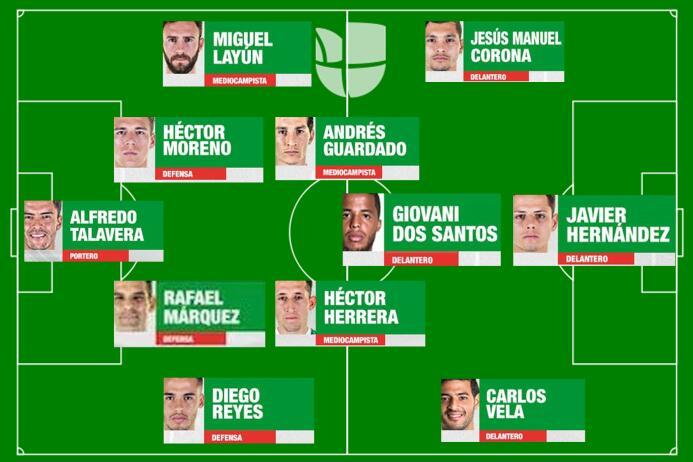 México paró de sufrir en Concacaf con estas 13 alineaciones 15estadosuni...